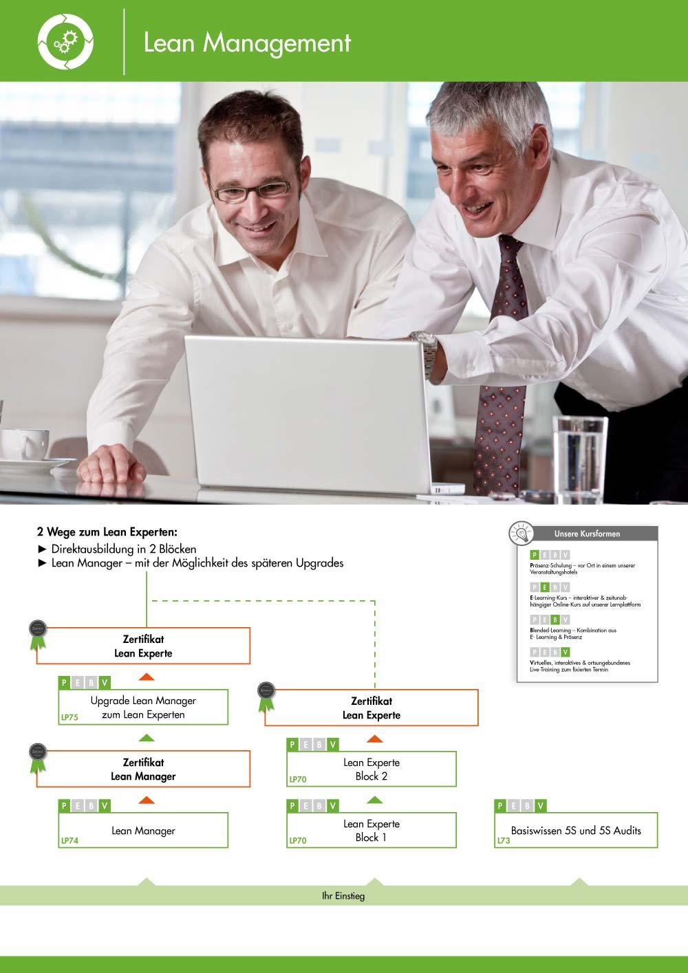 Ausbildungsübersicht - Lean Management Ausbildung