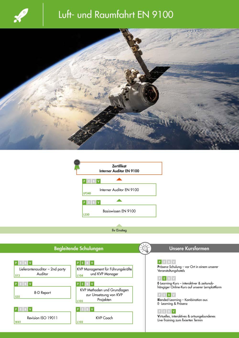 Ausbildungsübersicht - Qualitätsmanagement Luft- und Raumfahrt